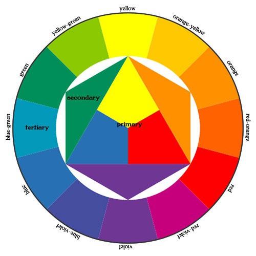 colourwheel 500px