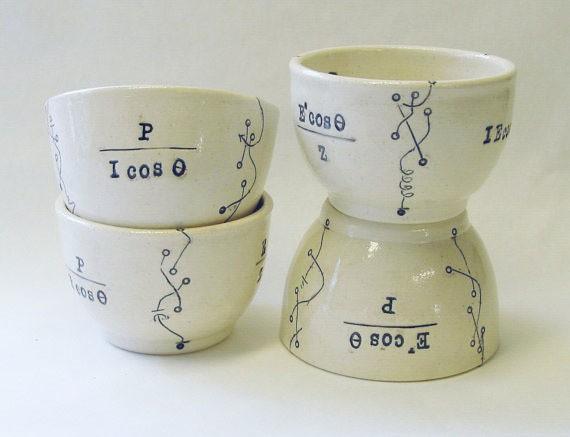 INAE - Ohms AC Law bowls